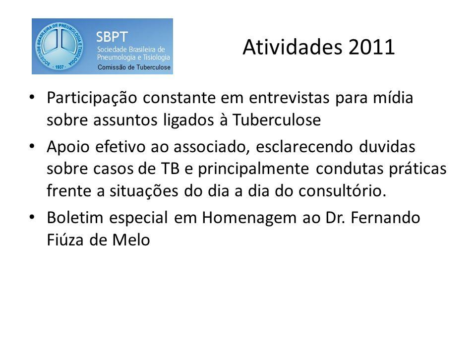 Atividades 2011 Participação constante em entrevistas para mídia sobre assuntos ligados à Tuberculose Apoio efetivo ao associado, esclarecendo duvidas sobre casos de TB e principalmente condutas práticas frente a situações do dia a dia do consultório.