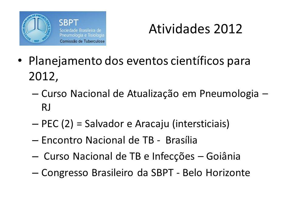 Atividades 2012 Planejamento dos eventos científicos para 2012, – Curso Nacional de Atualização em Pneumologia – RJ – PEC (2) = Salvador e Aracaju (intersticiais) – Encontro Nacional de TB - Brasília – Curso Nacional de TB e Infecções – Goiânia – Congresso Brasileiro da SBPT - Belo Horizonte