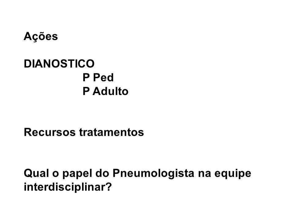Ações DIANOSTICO P Ped P Adulto Recursos tratamentos Qual o papel do Pneumologista na equipe interdisciplinar?