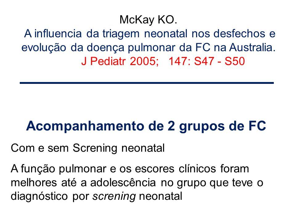 McKay KO. A influencia da triagem neonatal nos desfechos e evolução da doença pulmonar da FC na Australia. J Pediatr 2005; 147: S47 - S50 Acompanhamen