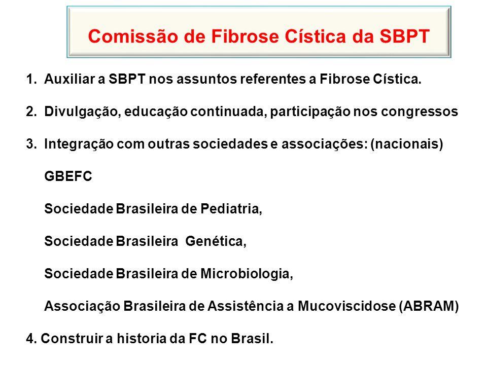 Contatos: European Cystic Fibrosis Society Cystic Fibrosis Foundation