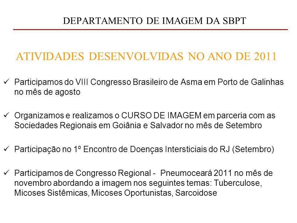 DEPARTAMENTO DE IMAGEM DA SBPT PARA O ANO DE 2012 Finalizamos o trabalho para a Comissão de Pleura (Métodos de Imagem no diagnóstico e acompanhamento das doenças pleurais) CNA-RJ (Abril) TB e infecções em Goiânia (junho) Sugestões para o Congresso Brasileiro (BH) OFERECER O CURSO DE IMAGEM NO FORMATO ATUAL já solicitado por Manaus (13 e 14/4) Imagem e Doenças Pulmonares Intersticiais solicitado por Maceió (4 e 5/8) e Cascavel (24 e 25/8)