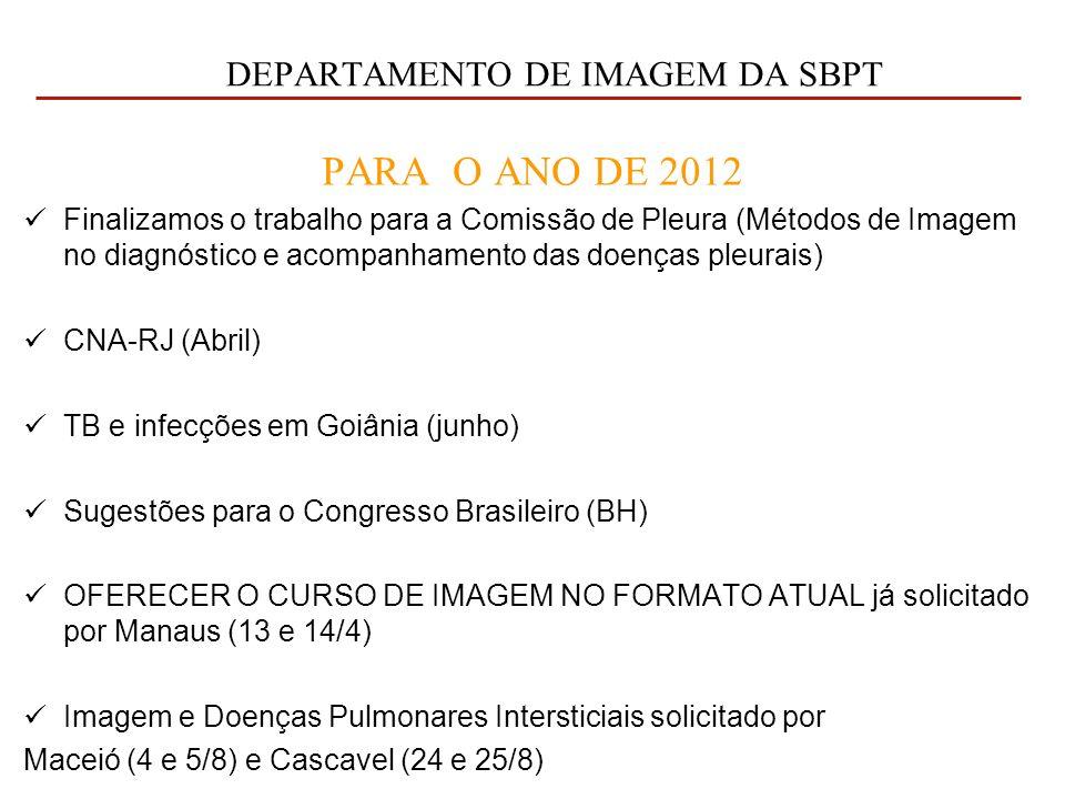 DEPARTAMENTO DE IMAGEM DA SBPT PARA O ANO DE 2012 Finalizamos o trabalho para a Comissão de Pleura (Métodos de Imagem no diagnóstico e acompanhamento