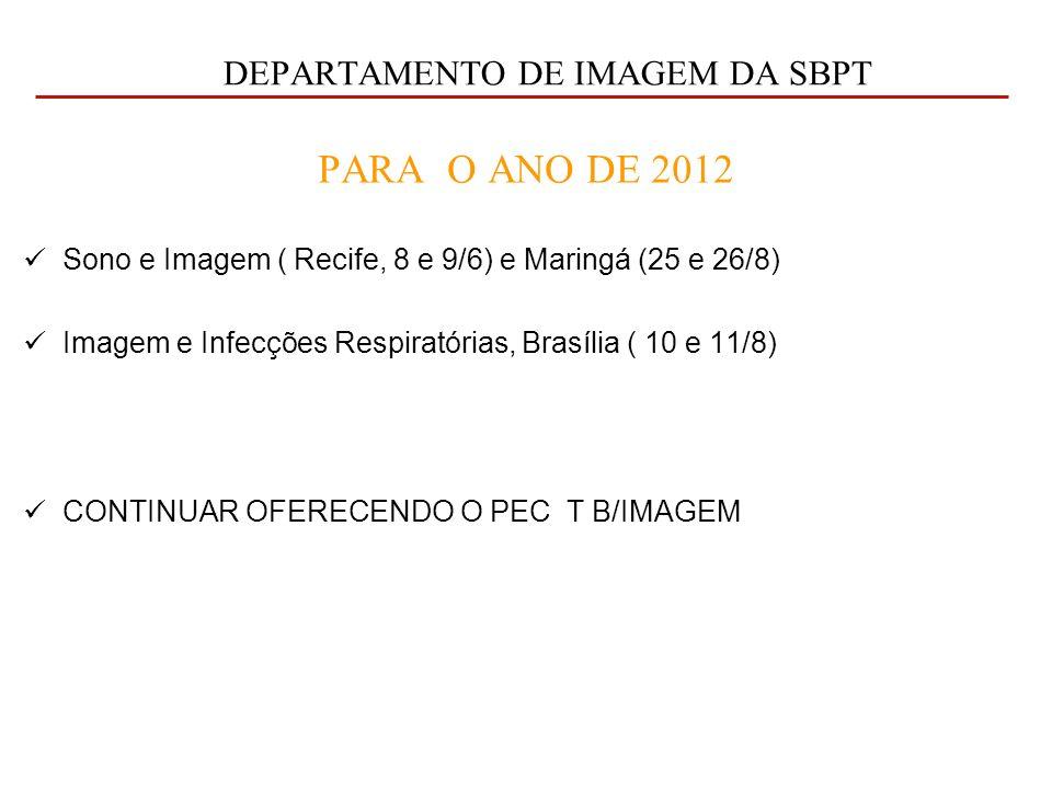 DEPARTAMENTO DE IMAGEM DA SBPT PARA O ANO DE 2012 Sono e Imagem ( Recife, 8 e 9/6) e Maringá (25 e 26/8) Imagem e Infecções Respiratórias, Brasília ( 10 e 11/8) CONTINUAR OFERECENDO O PEC T B/IMAGEM