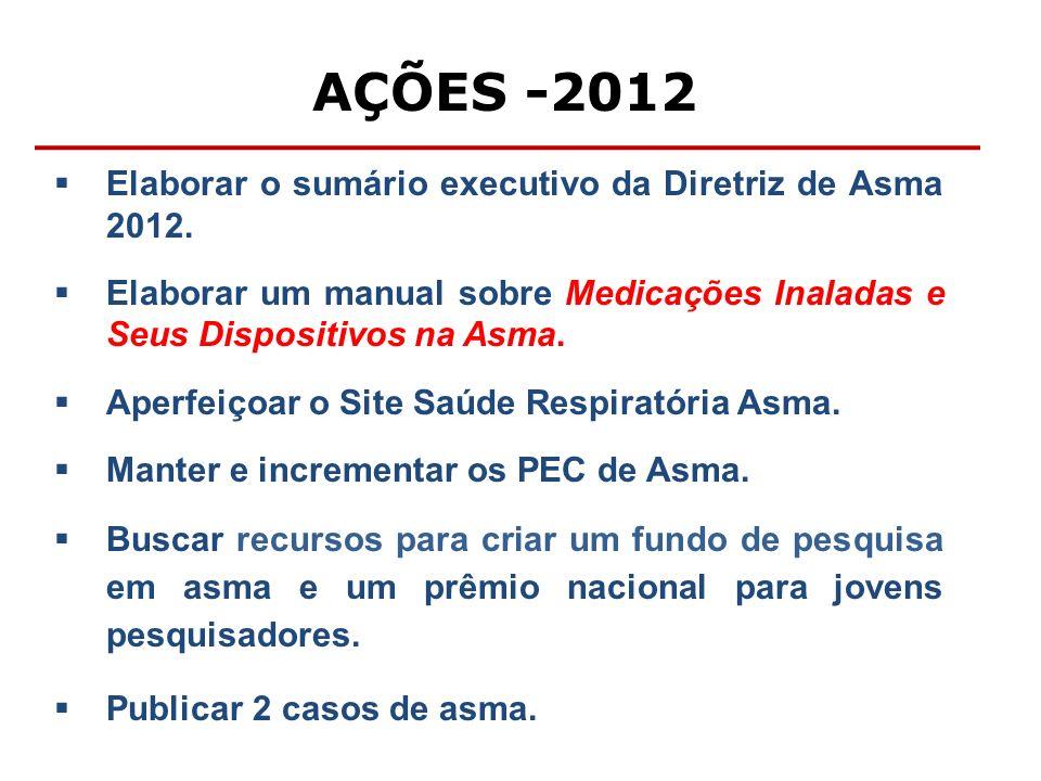 AÇÕES -2012 Elaborar o sumário executivo da Diretriz de Asma 2012. Elaborar um manual sobre Medicações Inaladas e Seus Dispositivos na Asma. Aperfeiço