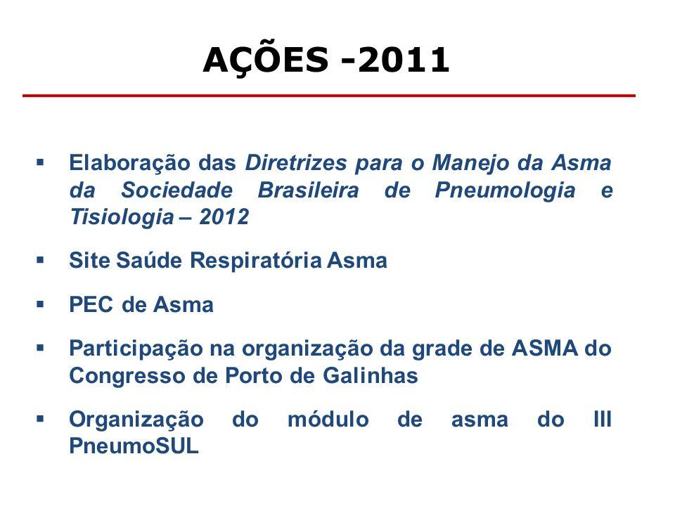 AÇÕES -2011 Elaboração das Diretrizes para o Manejo da Asma da Sociedade Brasileira de Pneumologia e Tisiologia – 2012 Site Saúde Respiratória Asma PE
