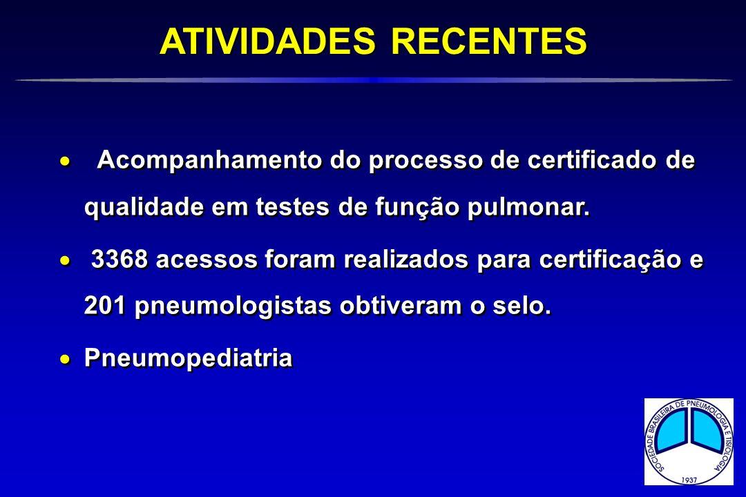 Acompanhamento do processo de certificado de qualidade em testes de função pulmonar. 3368 acessos foram realizados para certificação e 201 pneumologis