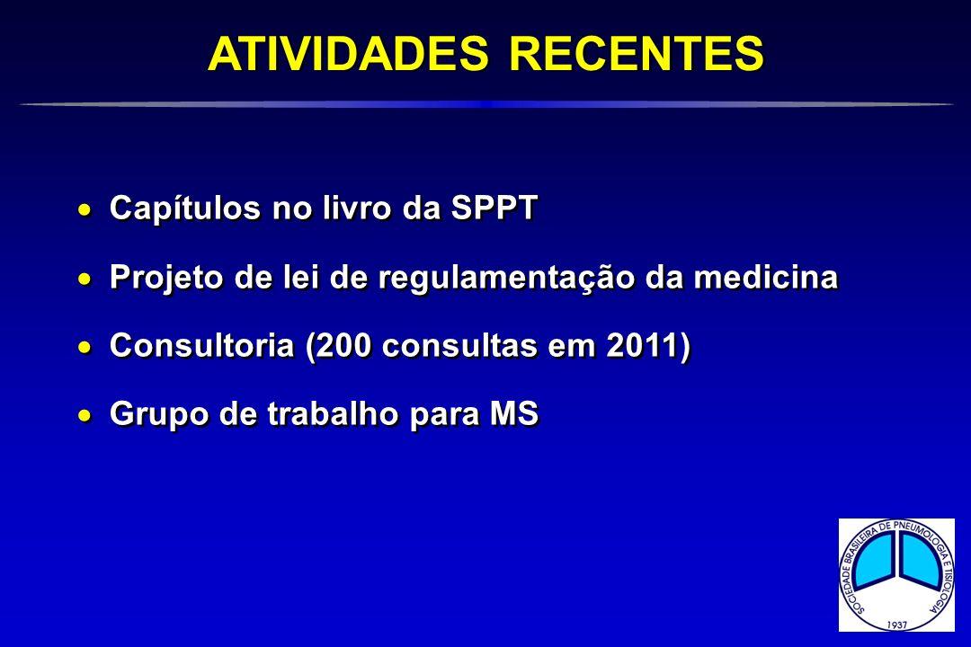 Capítulos no livro da SPPT Projeto de lei de regulamentação da medicina Consultoria (200 consultas em 2011) Grupo de trabalho para MS Capítulos no liv