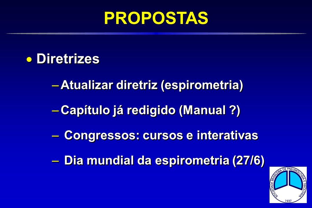 Diretrizes –Atualizar diretriz (espirometria) –Capítulo já redigido (Manual ?) – Congressos: cursos e interativas – Dia mundial da espirometria (27/6)