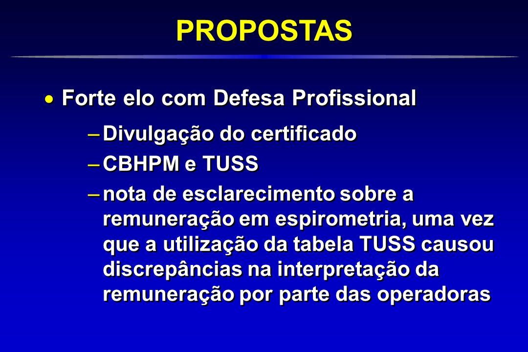 Forte elo com Defesa Profissional –Divulgação do certificado –CBHPM e TUSS –nota de esclarecimento sobre a remuneração em espirometria, uma vez que a