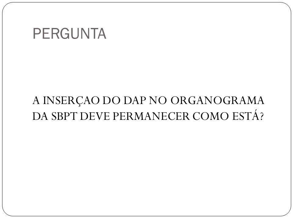 PERGUNTA A INSERÇAO DO DAP NO ORGANOGRAMA DA SBPT DEVE PERMANECER COMO ESTÁ?