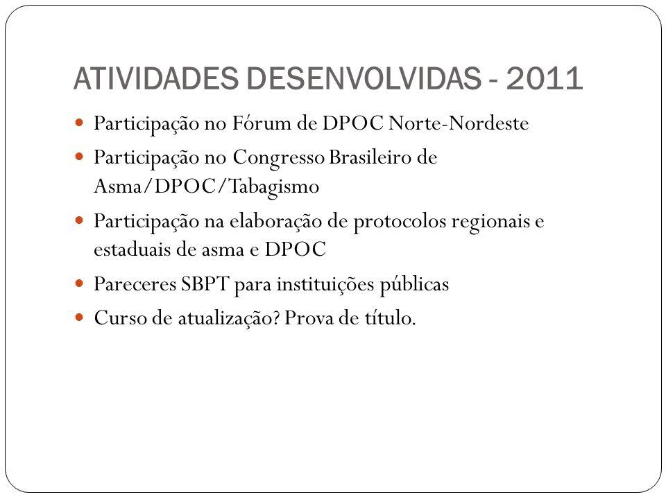 ATIVIDADES DESENVOLVIDAS - 2011 Participação no Fórum de DPOC Norte-Nordeste Participação no Congresso Brasileiro de Asma/DPOC/Tabagismo Participação na elaboração de protocolos regionais e estaduais de asma e DPOC Pareceres SBPT para instituições públicas Curso de atualização.
