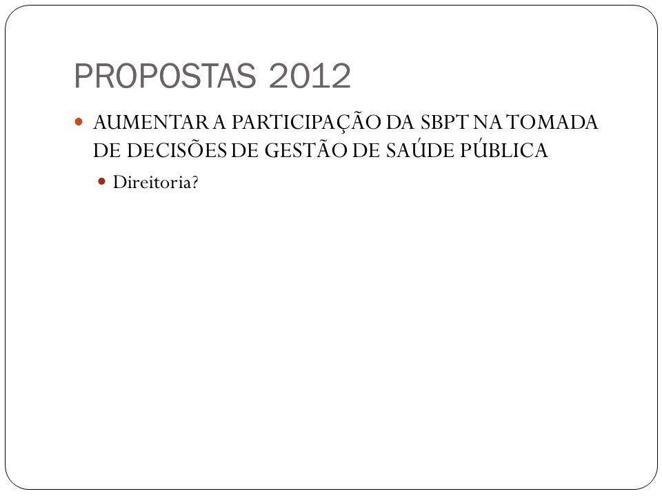 PROPOSTAS 2012 AUMENTAR A PARTICIPAÇÃO DA SBPT NA TOMADA DE DECISÕES DE GESTÃO DE SAÚDE PÚBLICA Direitoria?