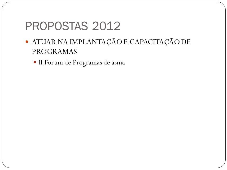PROPOSTAS 2012 ATUAR NA IMPLANTAÇÃO E CAPACITAÇÃO DE PROGRAMAS II Forum de Programas de asma