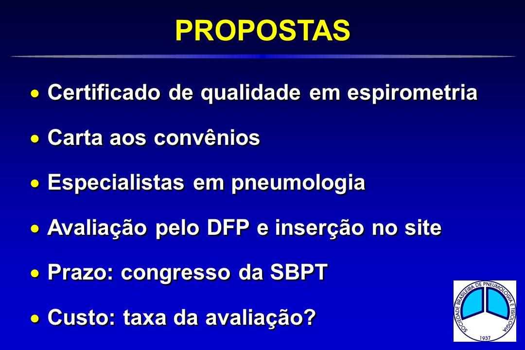 Certificado de qualidade em espirometria Carta aos convênios Especialistas em pneumologia Avaliação pelo DFP e inserção no site Prazo: congresso da SB