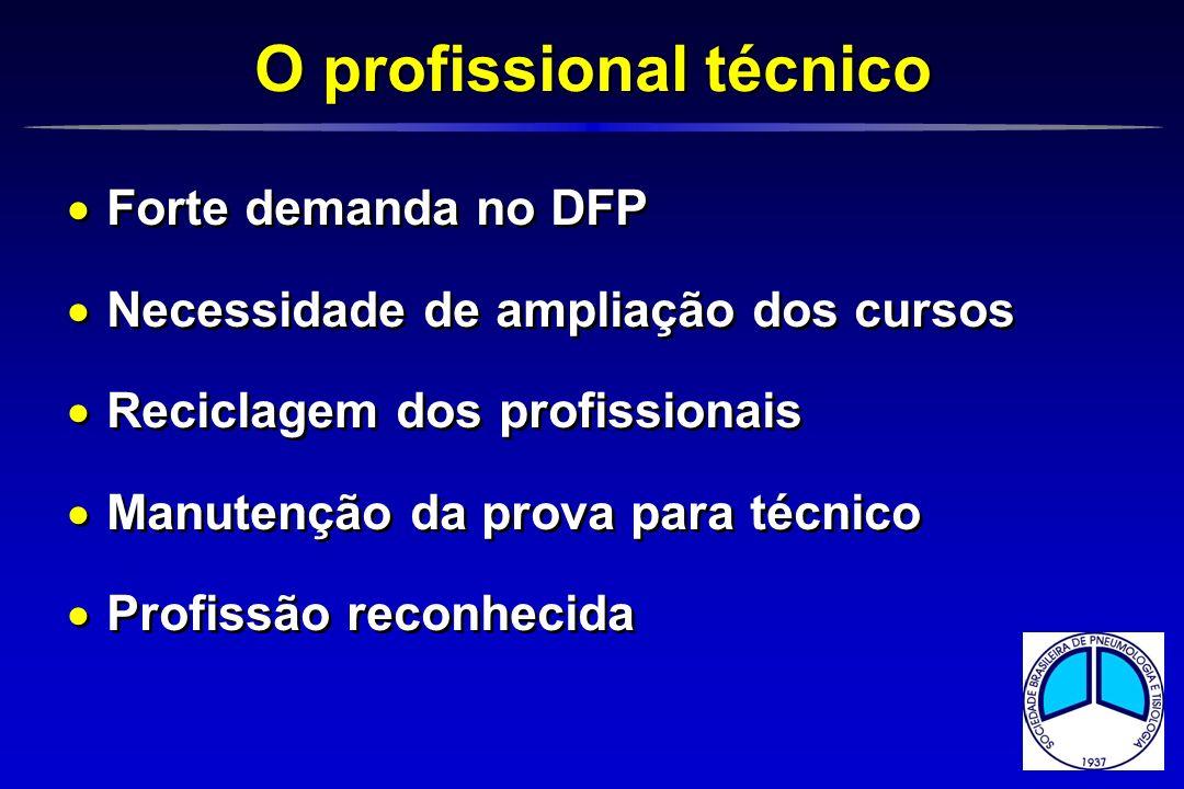Forte demanda no DFP Necessidade de ampliação dos cursos Reciclagem dos profissionais Manutenção da prova para técnico Profissão reconhecida Forte dem
