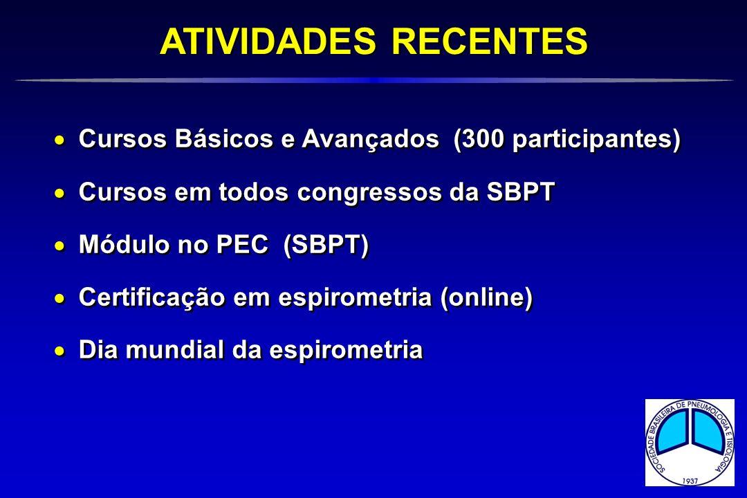 Cursos Básicos e Avançados (300 participantes) Cursos em todos congressos da SBPT Módulo no PEC (SBPT) Certificação em espirometria (online) Dia mundi