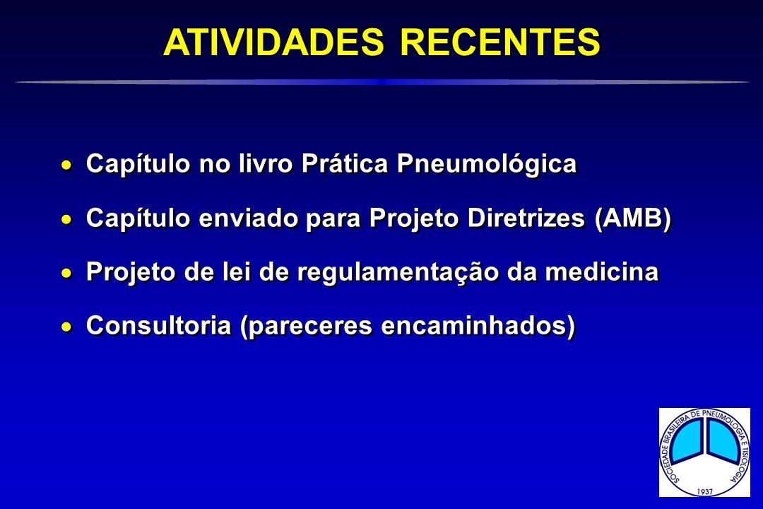 Capítulo no livro Prática Pneumológica Capítulo enviado para Projeto Diretrizes (AMB) Projeto de lei de regulamentação da medicina Consultoria (parece