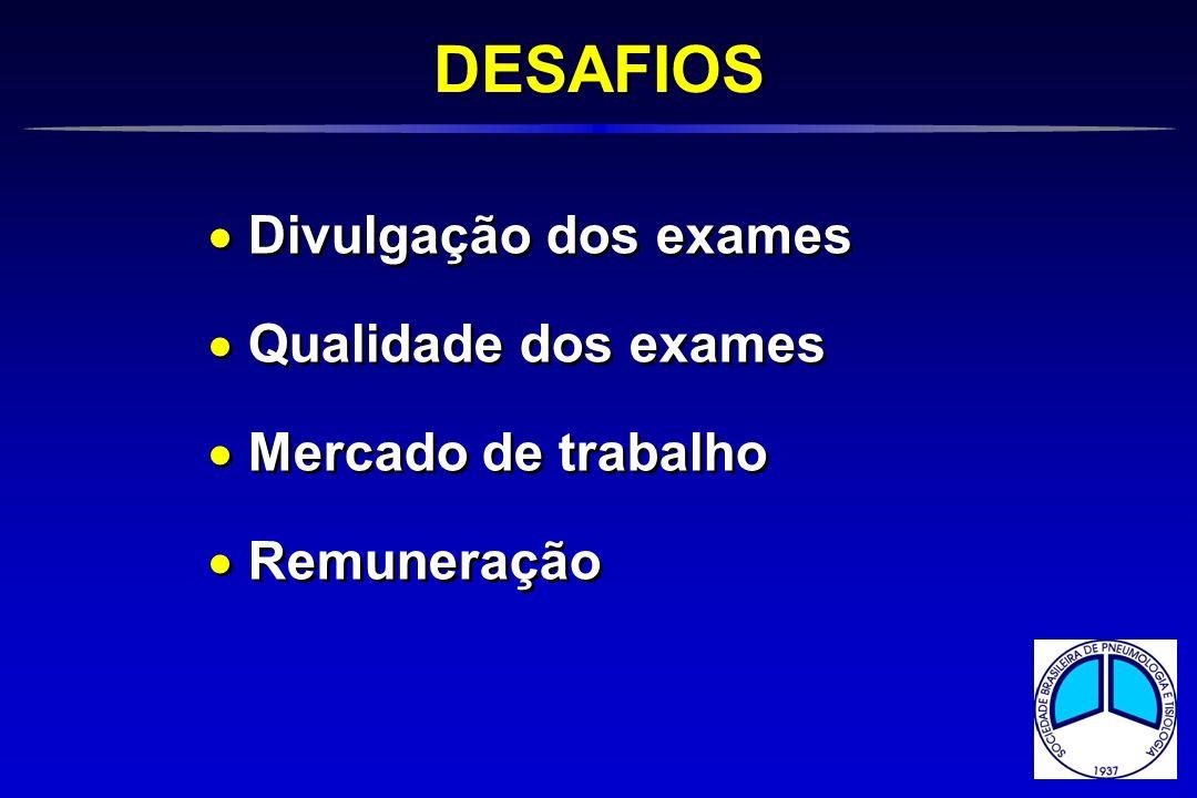 Divulgação dos exames Qualidade dos exames Mercado de trabalho Remuneração Divulgação dos exames Qualidade dos exames Mercado de trabalho Remuneração