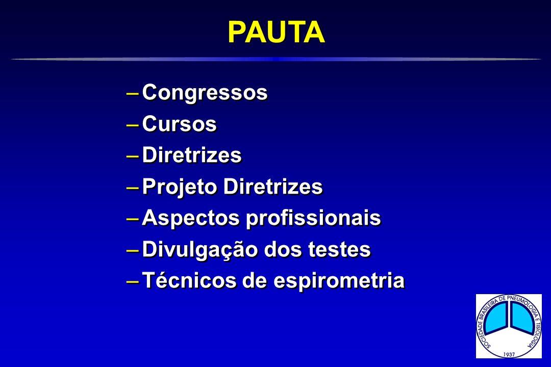 –Congressos –Cursos –Diretrizes –Projeto Diretrizes –Aspectos profissionais –Divulgação dos testes –Técnicos de espirometria –Congressos –Cursos –Dire