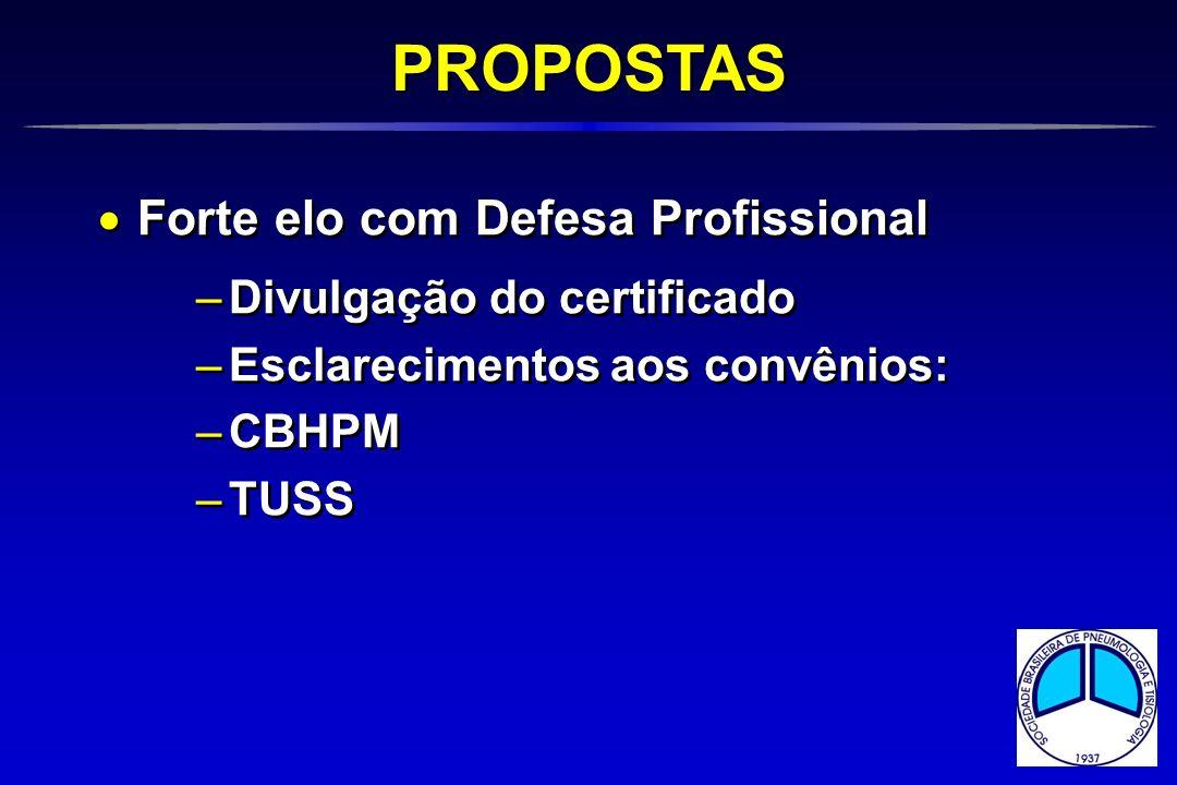 Forte elo com Defesa Profissional –Divulgação do certificado –Esclarecimentos aos convênios: –CBHPM –TUSS Forte elo com Defesa Profissional –Divulgaçã