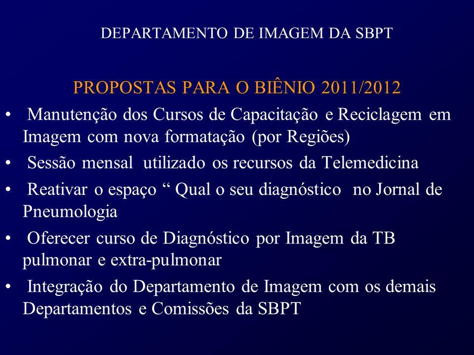 DEPARTAMENTO DE IMAGEM DA SBPT PROPOSTAS PARA O BIÊNIO 2011/2012 Manutenção dos Cursos de Capacitação e Reciclagem em Imagem com nova formatação (por