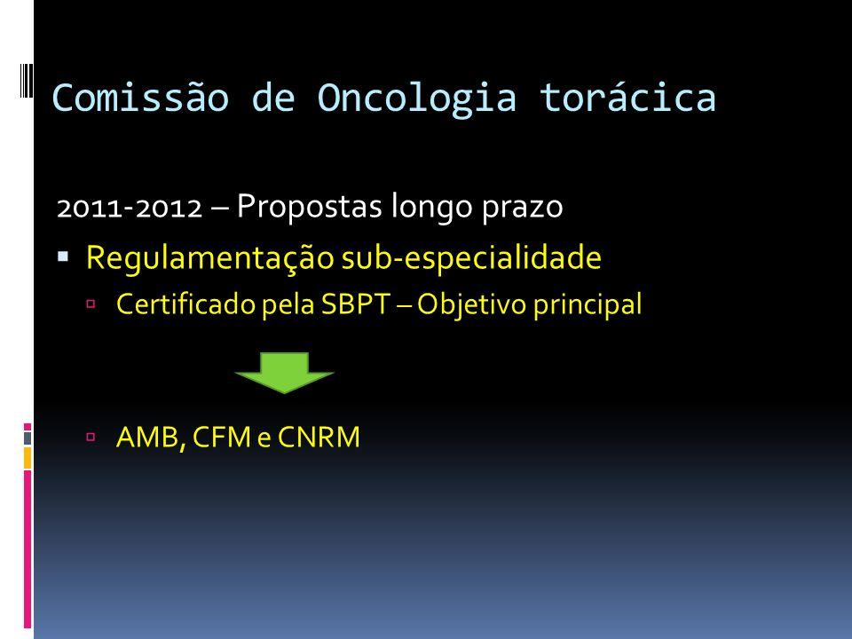 Comissão de Oncologia torácica 2011-2012 – Propostas longo prazo Regulamentação sub-especialidade Certificado pela SBPT – Objetivo principal AMB, CFM