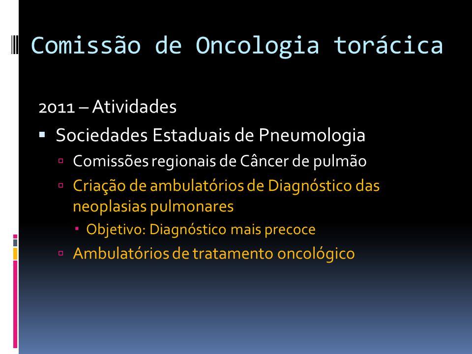 Comissão de Oncologia torácica 2011 – Atividades Sociedades Estaduais de Pneumologia Comissões regionais de Câncer de pulmão Criação de ambulatórios d