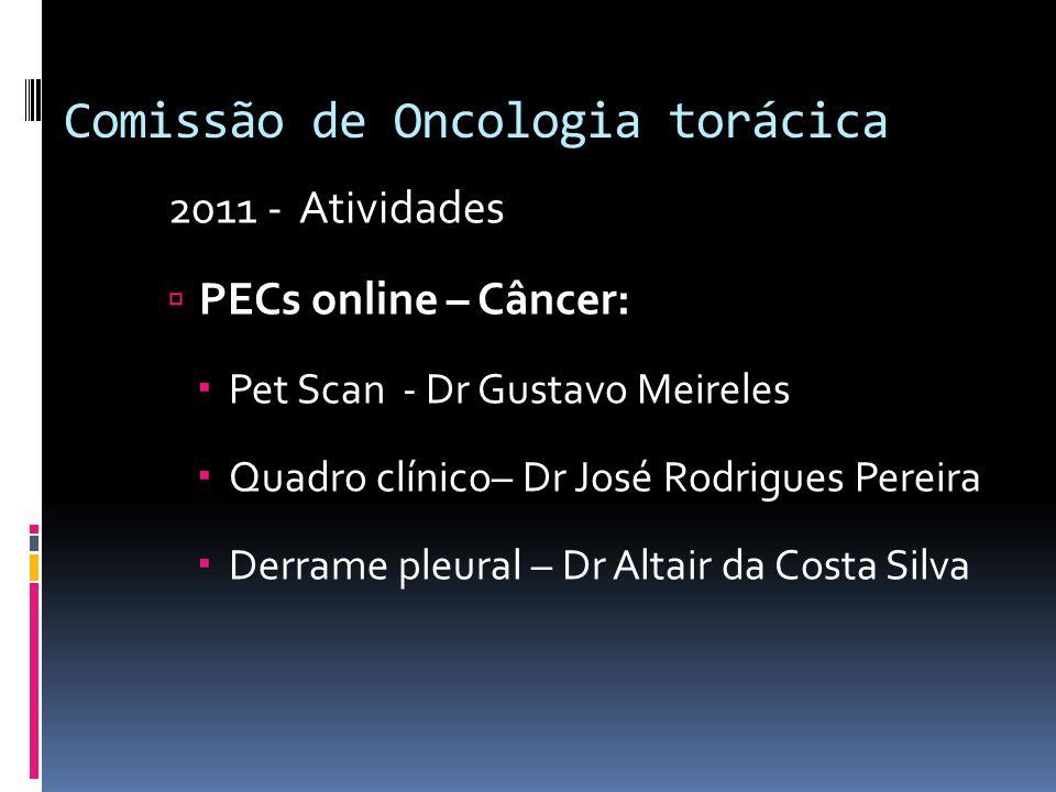 Comissão de Oncologia torácica 2011 - Atividades PECs online – Câncer: Pet Scan - Dr Gustavo Meireles Quadro clínico– Dr José Rodrigues Pereira Derram
