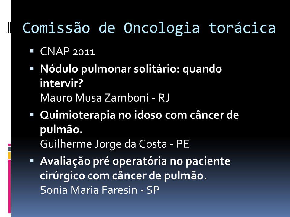 Comissão de Oncologia torácica CNAP 2011 Nódulo pulmonar solitário: quando intervir? Mauro Musa Zamboni - RJ Quimioterapia no idoso com câncer de pulm