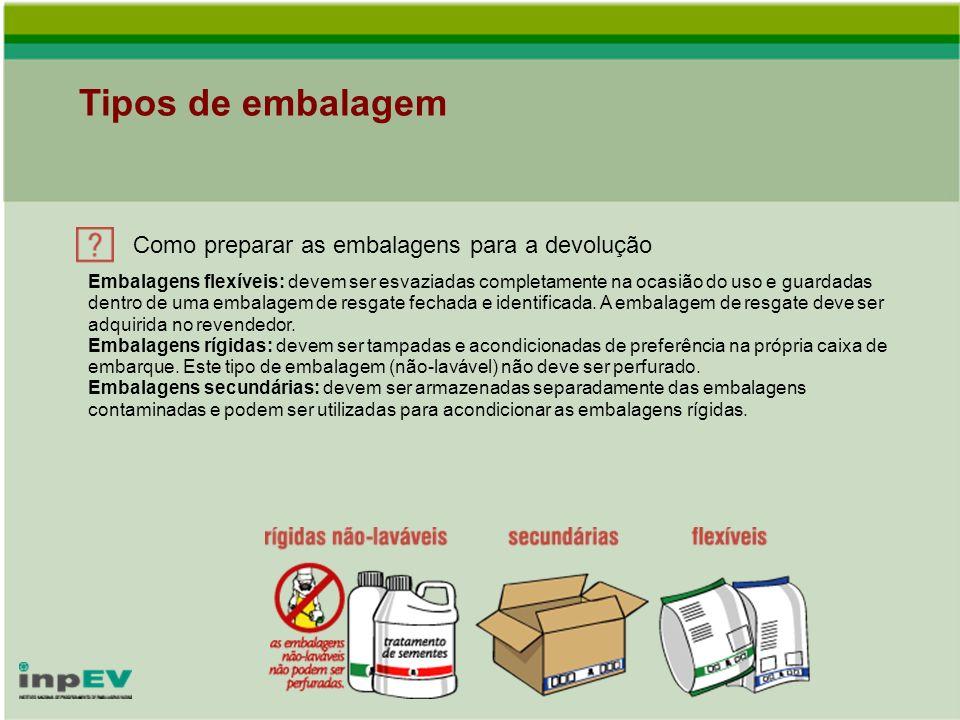 Embalagens laváveis São embalagens rígidas (plásticas, metálicas e de vidro) que acondicionam formulações líquidas de agrotóxicos para serem diluídas em água (de acordo com norma técnica NBR 13.968).