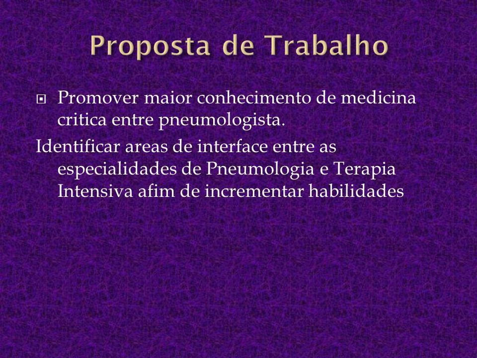 Promover maior conhecimento de medicina critica entre pneumologista. Identificar areas de interface entre as especialidades de Pneumologia e Terapia I