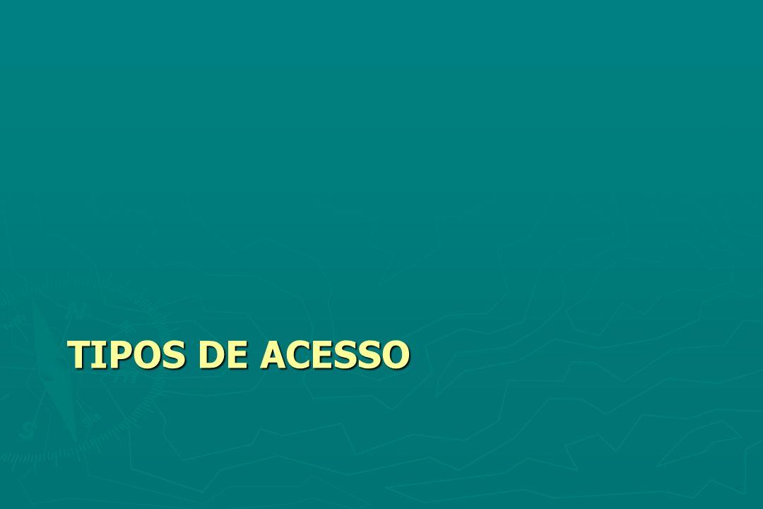 TIPOS DE ACESSO
