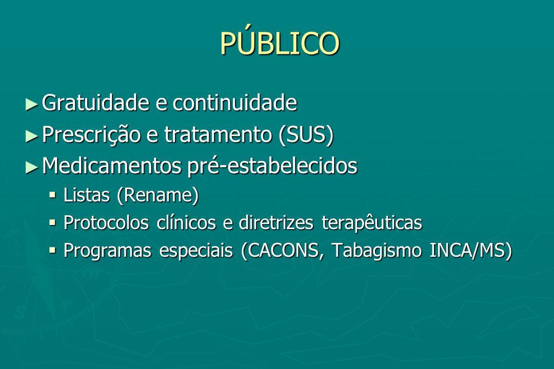 PÚBLICO Gratuidade e continuidade Gratuidade e continuidade Prescrição e tratamento (SUS) Prescrição e tratamento (SUS) Medicamentos pré-estabelecidos