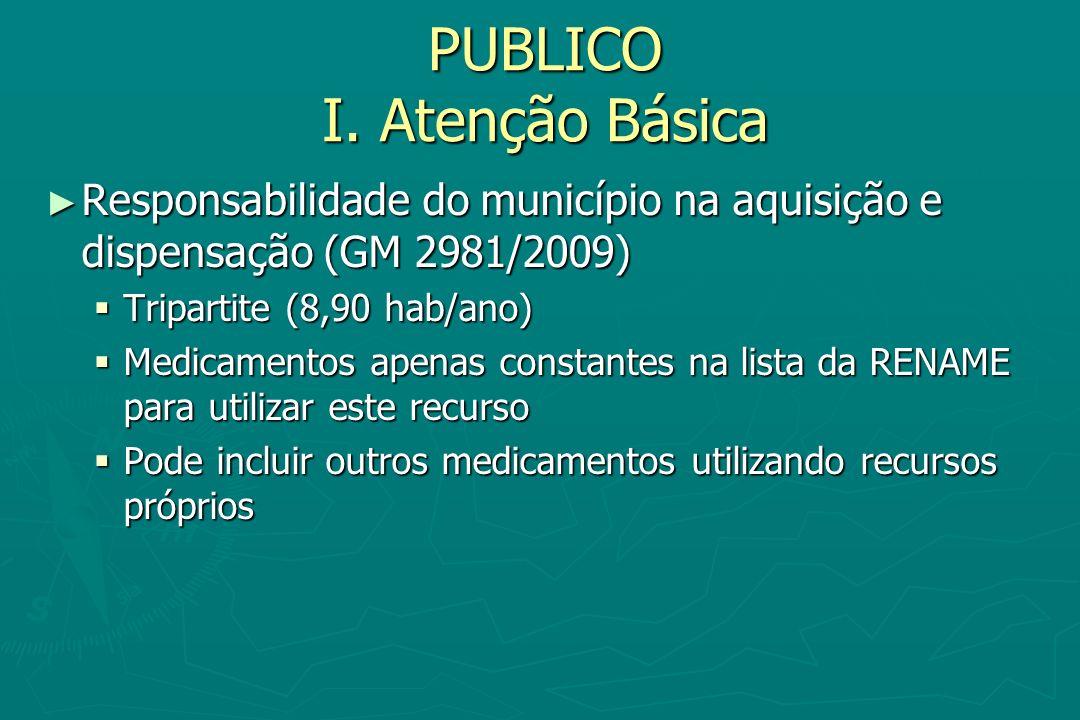 PUBLICO I. Atenção Básica Responsabilidade do município na aquisição e dispensação (GM 2981/2009) Responsabilidade do município na aquisição e dispens