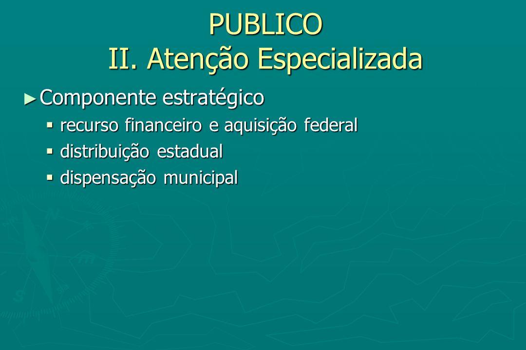 PUBLICO II. Atenção Especializada Componente estratégico Componente estratégico recurso financeiro e aquisição federal recurso financeiro e aquisição