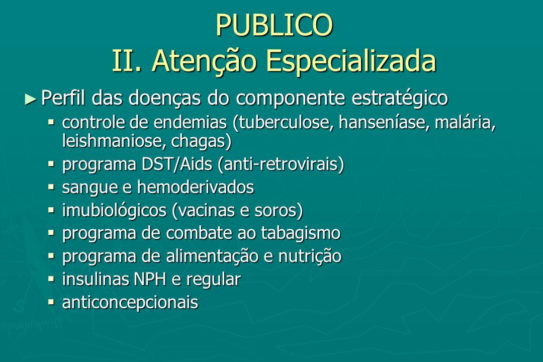 PUBLICO II. Atenção Especializada Perfil das doenças do componente estratégico Perfil das doenças do componente estratégico controle de endemias (tube