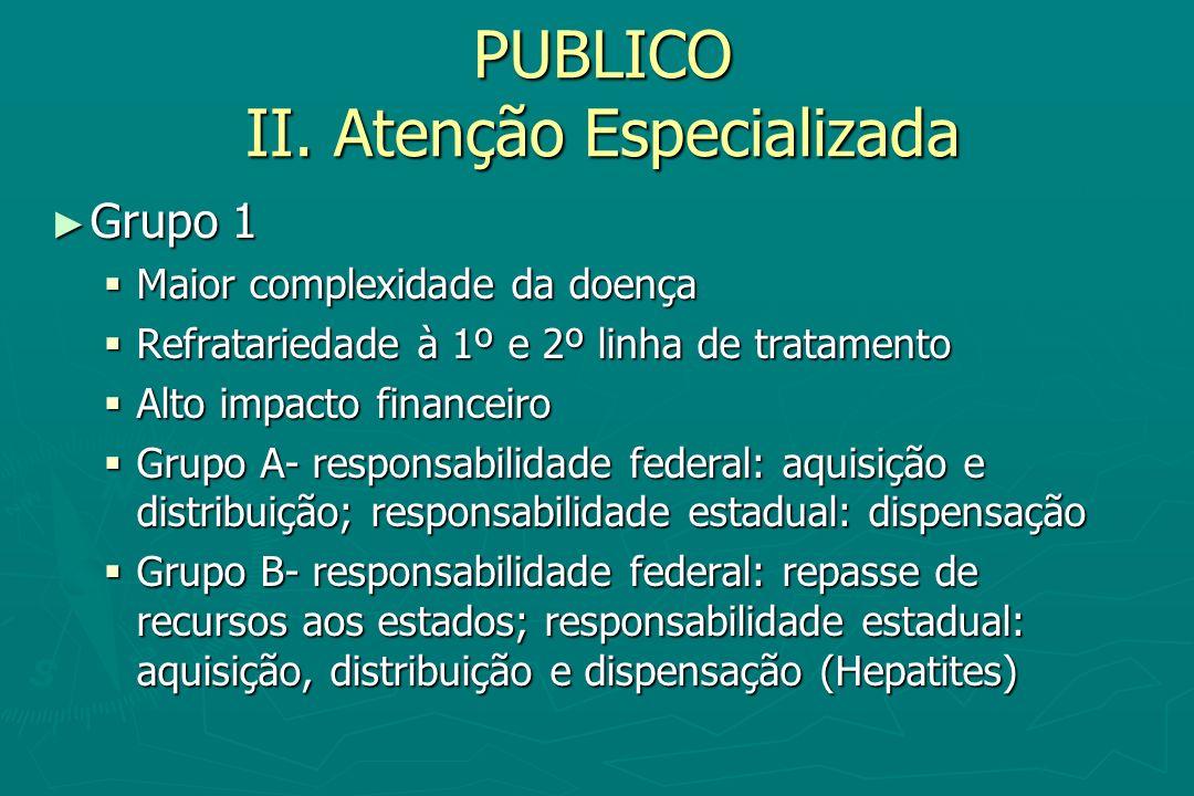 PUBLICO II. Atenção Especializada Grupo 1 Grupo 1 Maior complexidade da doença Maior complexidade da doença Refratariedade à 1º e 2º linha de tratamen