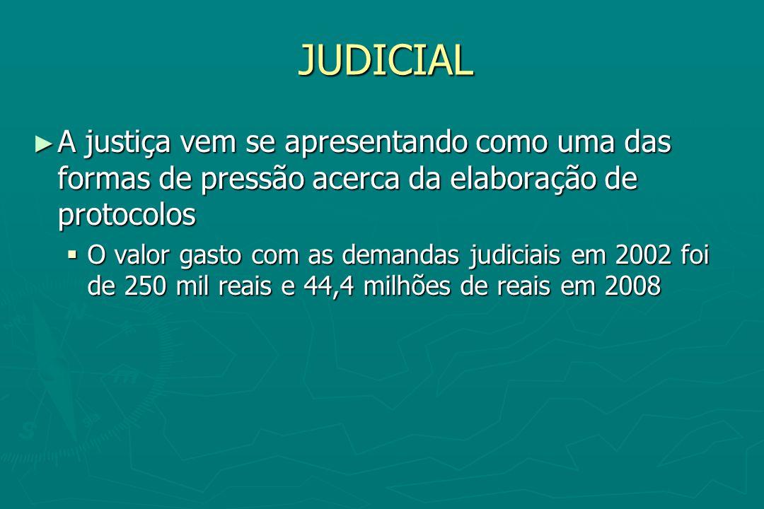 JUDICIAL A justiça vem se apresentando como uma das formas de pressão acerca da elaboração de protocolos A justiça vem se apresentando como uma das fo