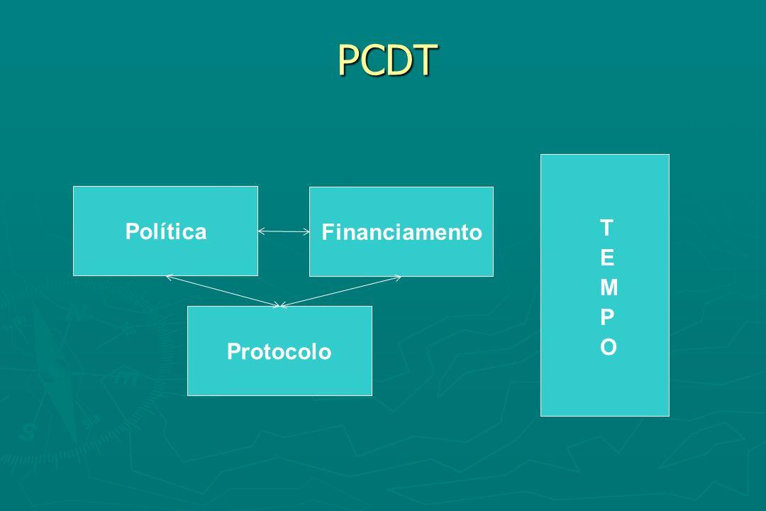 PCDT - Política pública voltada a determinado agravo -Morbidade ou mortalidade -Apelo social -Custos elevados -Pressão política e da sociedade - Financiamento -Viabilidade Ecônomica -Recursos financeiros -Impacto social (fármaco-economia) - Protocolo Clínico -Baseado em evidências científicas (A-ECR, Meta, etc) -Organizar atendimento e fluxo de doentes dentro do sistema -Treinar e capacitar recursos humanos -MEDICAMENTOS