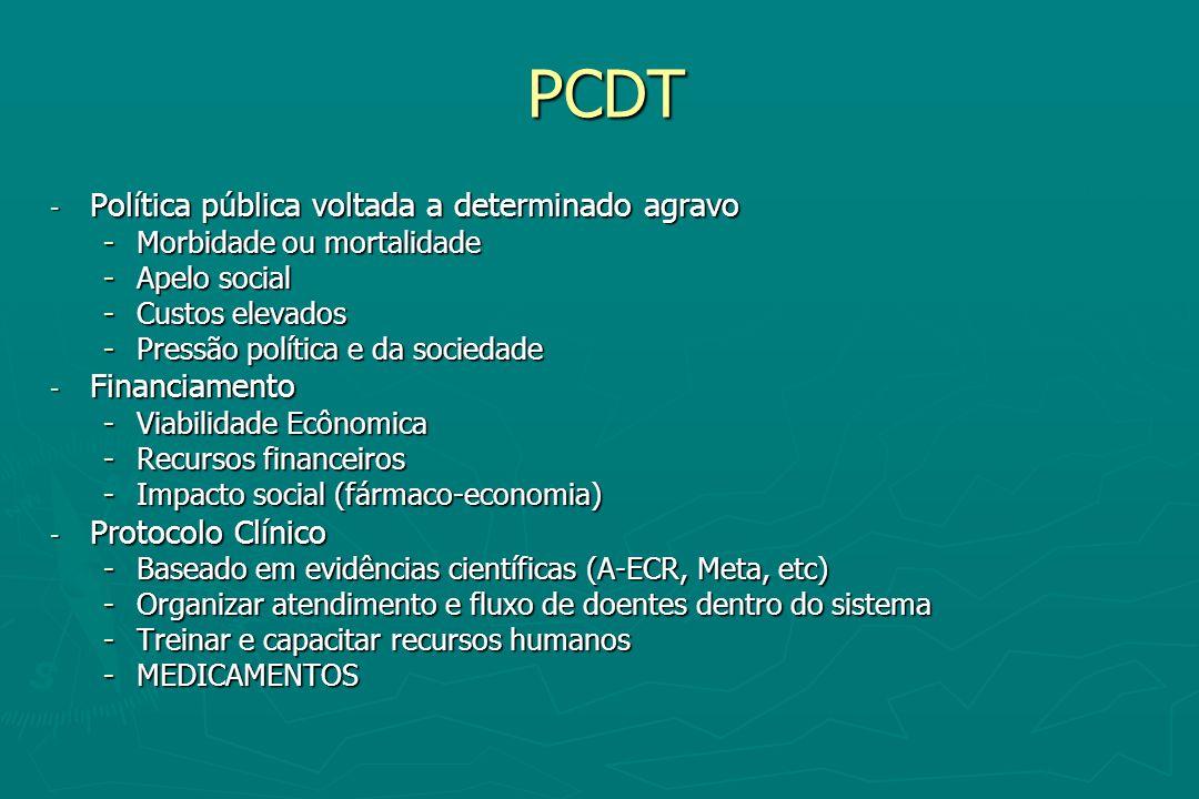 PCDT - Política pública voltada a determinado agravo -Morbidade ou mortalidade -Apelo social -Custos elevados -Pressão política e da sociedade - Finan