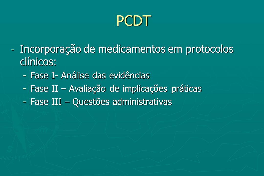 PCDT - Incorporação de medicamentos em protocolos clínicos: -Fase I- Análise das evidências -Fase II – Avaliação de implicações práticas -Fase III – Q