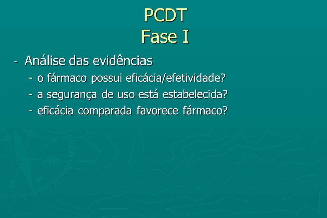 PCDT Fase I - Análise das evidências -o fármaco possui eficácia/efetividade? -a segurança de uso está estabelecida? -eficácia comparada favorece fárma