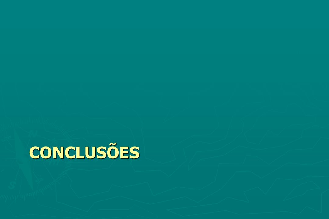 PROMOÇÃO DO ACESSO Desenvolver protocolos clínicos nos formatos e princípios que norteiam a assistência farmacêutica brasileira Desenvolver protocolos clínicos nos formatos e princípios que norteiam a assistência farmacêutica brasileira Medicamentos devem ser inseridos dentro de um contexto clínico e com regulação Medicamentos devem ser inseridos dentro de um contexto clínico e com regulação Qualificação dos serviços de assistência farmacêutica, tanto público quanto o privado; Qualificação dos serviços de assistência farmacêutica, tanto público quanto o privado;