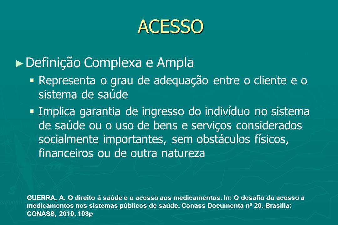 ACESSO Definição Complexa e Ampla Representa o grau de adequação entre o cliente e o sistema de saúde Implica garantia de ingresso do indivíduo no sis