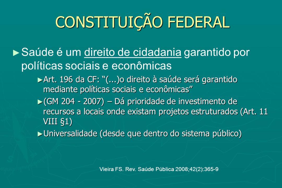 CONSTITUIÇÃO FEDERAL Saúde é um direito de cidadania garantido por políticas sociais e econômicas Art. 196 da CF: (...)o direito à saúde será garantid