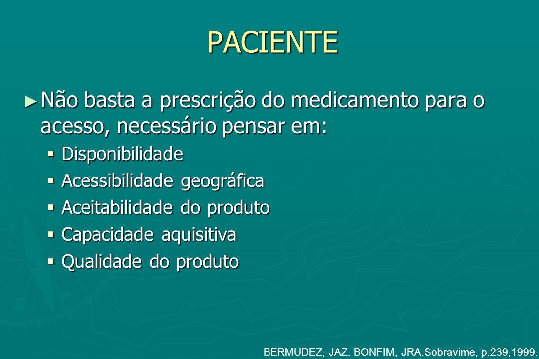 PACIENTE Não basta a prescrição do medicamento para o acesso, necessário pensar em: Não basta a prescrição do medicamento para o acesso, necessário pe