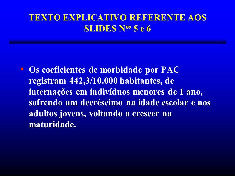 TEXTO EXPLICATIVO REFERENTE AOS SLIDES N os 5 e 6 Os coeficientes de morbidade por PAC registram 442,3/10.000 habitantes, de internações em indivíduos