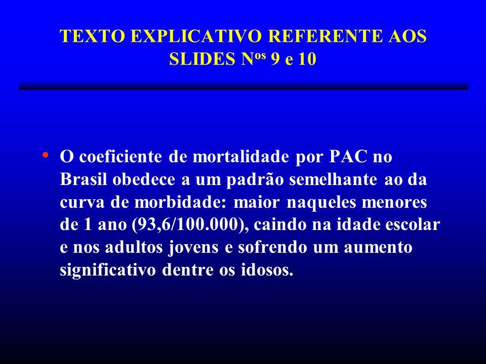 TEXTO EXPLICATIVO REFERENTE AOS SLIDES N os 9 e 10 O coeficiente de mortalidade por PAC no Brasil obedece a um padrão semelhante ao da curva de morbid