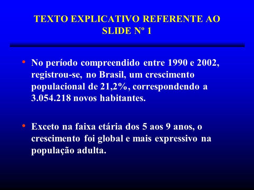 TEXTO EXPLICATIVO REFERENTE AO SLIDE Nº 1 No período compreendido entre 1990 e 2002, registrou-se, no Brasil, um crescimento populacional de 21,2%, co